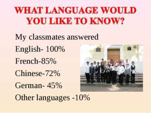 My classmates answered English- 100% French-85% Chinese-72% German- 45% Other