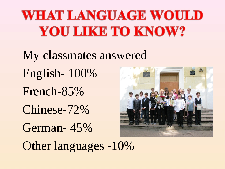 My classmates answered English- 100% French-85% Chinese-72% German- 45% Other...