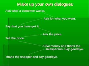 Make up your own dialogues: Ask what a customer wants. Ask for what you want.