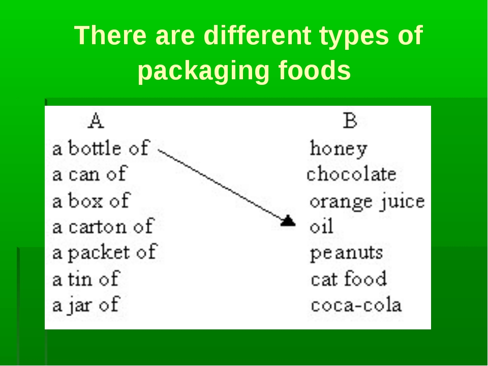 There are different types of packaging foods