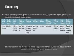 Вывод Великие русские учёные физики внесли большой вклад в развитие науки физ