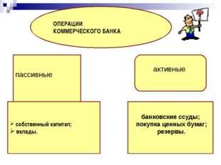 пассивные ОПЕРАЦИИ КОММЕРЧЕСКОГО БАНКА активные собственный капитал; вклады.