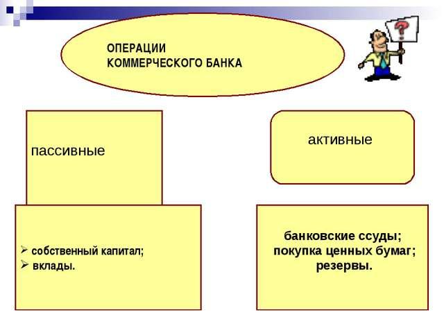 пассивные ОПЕРАЦИИ КОММЕРЧЕСКОГО БАНКА активные собственный капитал; вклады....