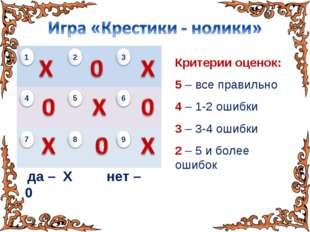 да – Х нет – 0 Критерии оценок: 5 – все правильно 4 – 1-2 ошибки 3 – 3-4 оши
