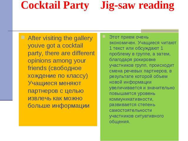 Cocktail Party Jig-saw reading After visiting the gallery you've got a cockta...