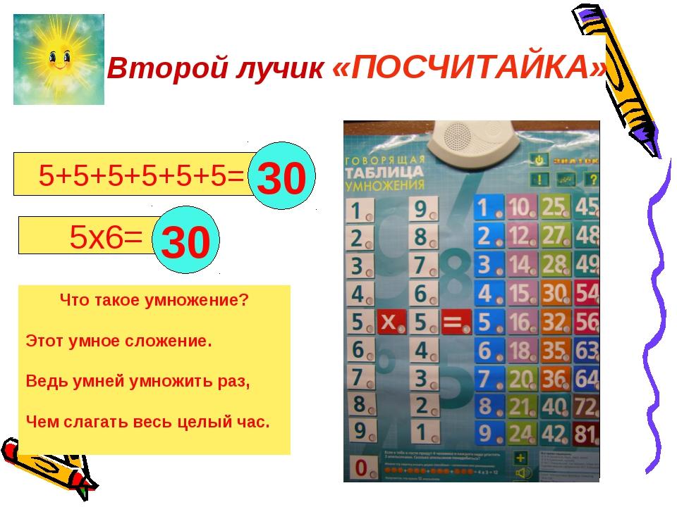 . 5+5+5+5+5+5= 5х6= Что такое умножение? Этот умное сложение. Ведь умней умн...