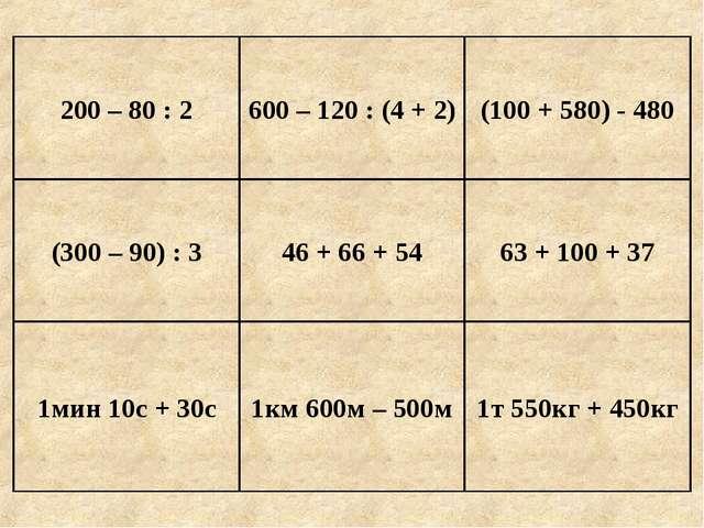 Е г и п е т 1т 550кг + 450кг 1км 600м – 500м 1мин 10с + 30с 63 + 100 + 37 46...