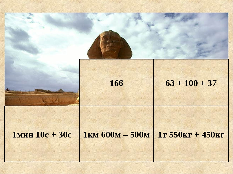 Е г и п е т 1т 550кг + 450кг 1км 600м – 500м 1мин 10с + 30с 63 + 100 + 37 166