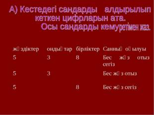 жүздіктерондықтарбірліктерСанның оқылуы 538Бес жүз отыз сегіз 53Бес