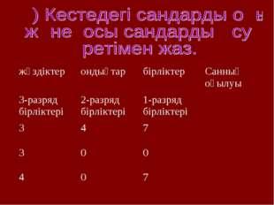 жүздіктерондықтарбірліктерСанның оқылуы 3-разряд бірліктері2-разряд бірлі