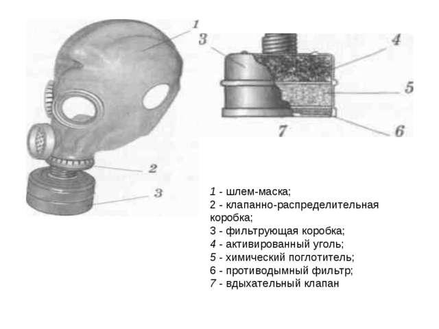 1 - шлем-маска; 2 - клапанно-распределительная коробка; 3 - фильтрующая короб...