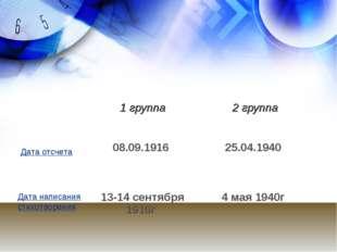 Дата отсчета Дата написания стихотворения 1 группа2 группа 08.09.1916  25.0