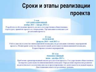 Сроки и этапы реализации проекта I этап ОРГАНИЗАЦИОННЫЙ ноябрь 2013 – январь