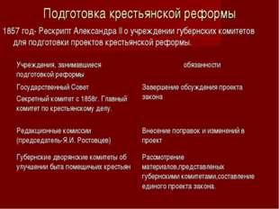 Подготовка крестьянской реформы 1857 год- Рескрипт Александра ll о учреждении