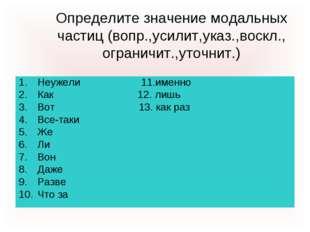 Определите значение модальных частиц (вопр.,усилит,указ.,воскл., ограничит.,у
