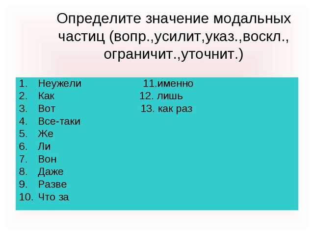 Определите значение модальных частиц (вопр.,усилит,указ.,воскл., ограничит.,у...