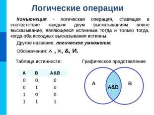 Конъюнкция - логическая операция, ставящая в соответствие каждым двум высказы