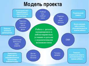 Модель проекта Работа с детьми находящимися в неблагоприятных условиях и деть