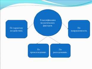 Классификация экологических факторов. По характеру воздействия. По происхожде