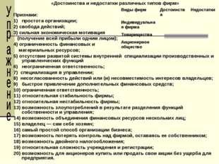 «Достоинства и недостатки различных типов фирм» Признаки: 1) простота органи
