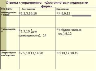 8,13,17,18.19 7,9,10,11,14,20 Акционерное общество 4,6(для полных тов.),8,12