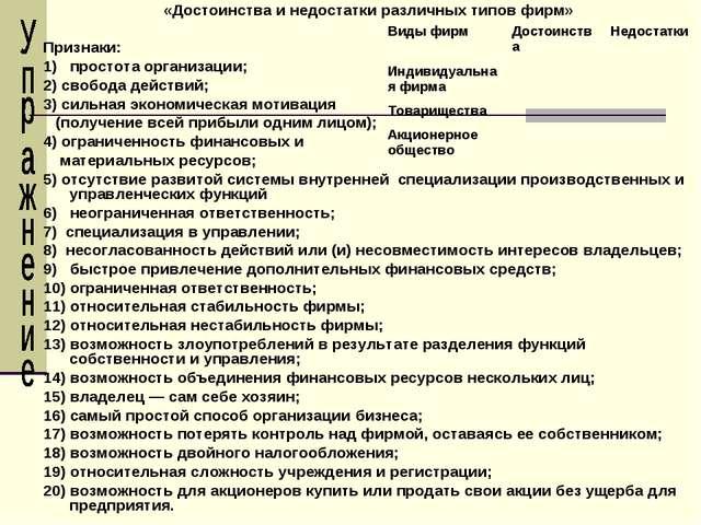 «Достоинства и недостатки различных типов фирм» Признаки: 1) простота органи...