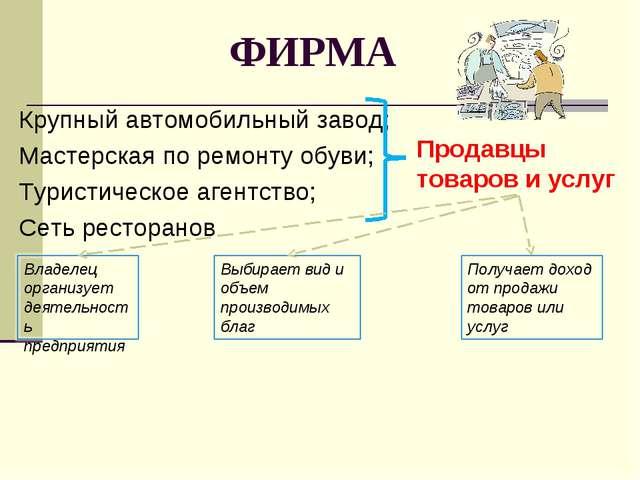 ФИРМА Крупный автомобильный завод; Мастерская по ремонту обуви; Туристическое...