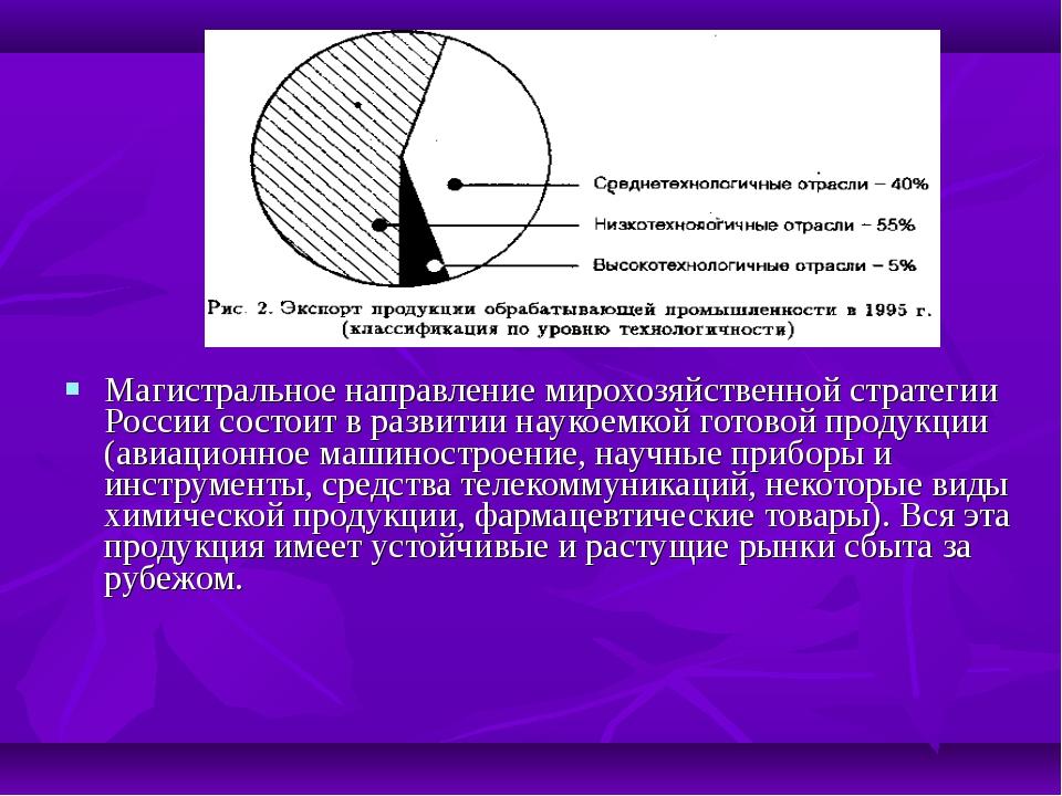 Магистральное направление мирохозяйственной стратегии России состоит в развит...