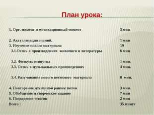План урока: 1. Орг. момент и мотивационный момент 3 мин 2. Актуализация знан