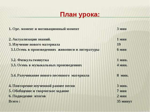 План урока: 1. Орг. момент и мотивационный момент 3 мин 2. Актуализация знан...
