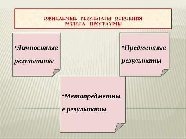 Личностные результаты Метапредметные результаты Предметные результаты