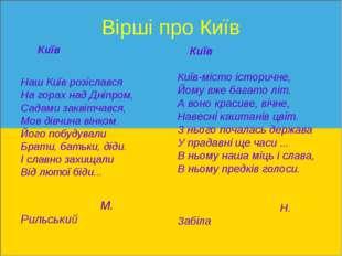 Вірші про Київ Київ Наш Київ розіслався На горах над Дніпром, Садами заквіт