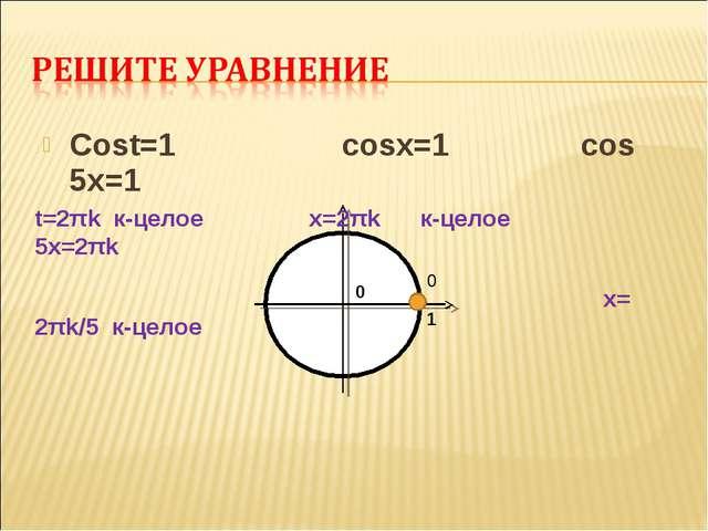 Cost=1 cosx=1 cos 5x=1 1 0 0 t=2πk к-целое x=2πk к-целое 5x=2πk x= 2πk/5 к-це...