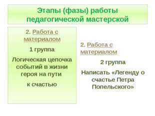 Этапы (фазы) работы педагогической мастерской 2. Работа с материалом 1 группа