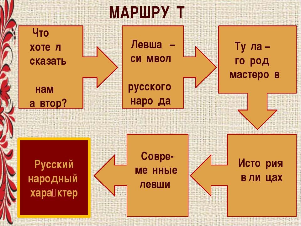 Что хоте́л сказать нам а́втор? Левша́ – си́мвол русского наро́да Ту́ла – го́...