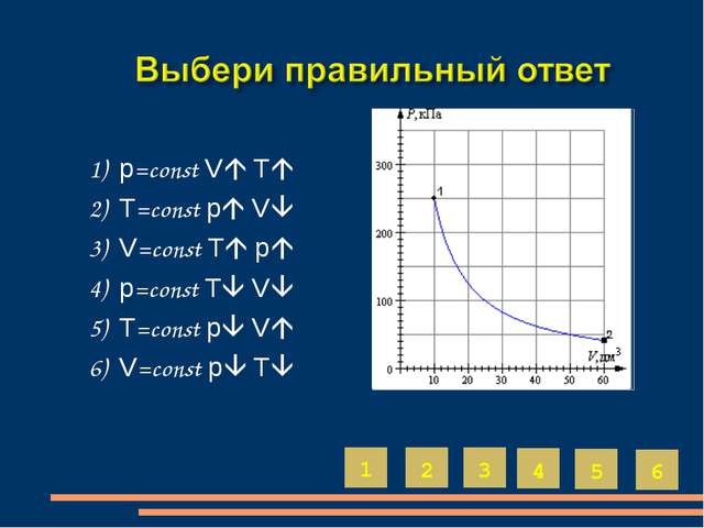 Воздух под поршнем насоса имеет давление 105 Па и объем 260 см3. При каком д...