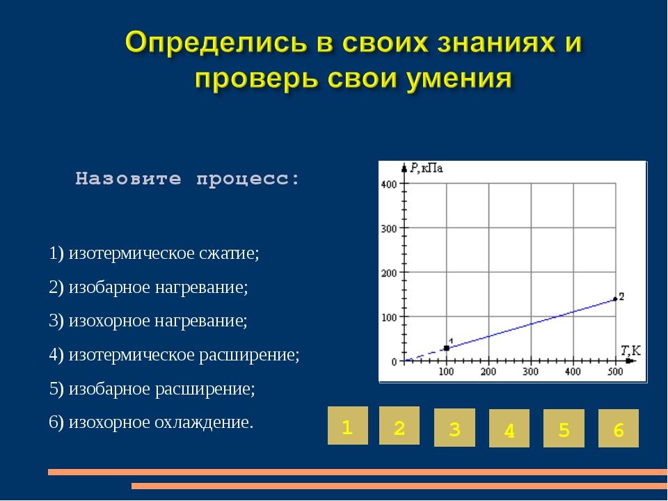 Газ находится в баллоне при температуре 288 К и давлении 1,8 МПа. При какой т...
