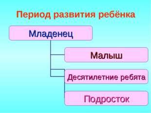 Период развития ребёнка