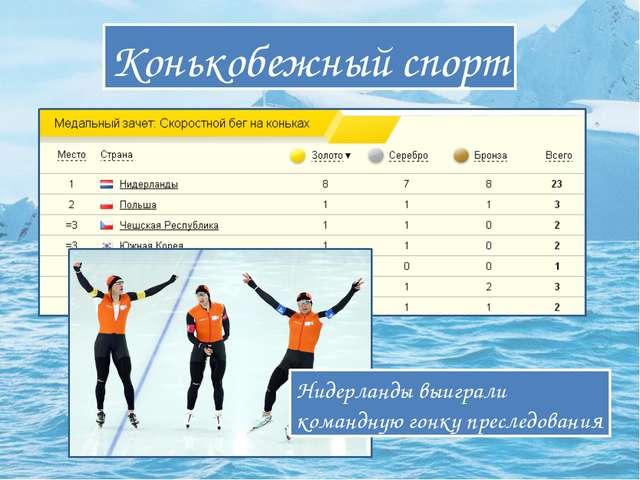 Конькобежный спорт Нидерланды выиграли командную гонку преследования