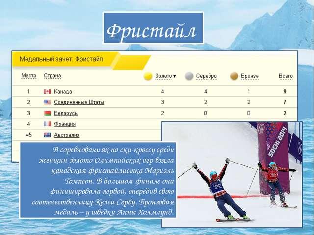 Фристайл В соревнованиях по ски-кроссу среди женщин золото Олимпийских игр вз...