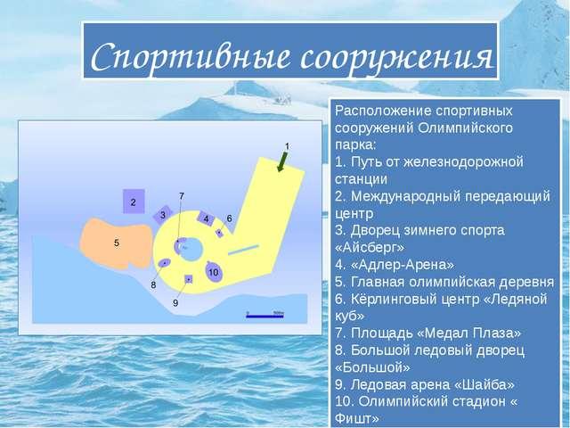 Спортивные сооружения Расположение спортивных сооруженийОлимпийского парка:...