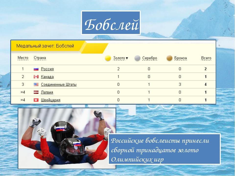 Бобслей Российские бобслеисты принесли сборной тринадцатое золото Олимпийских...