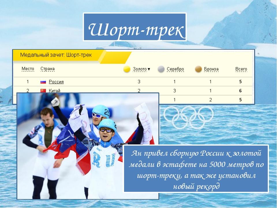 Шорт-трек Ан привел сборную России к золотой медали в эстафете на 5000 метров...