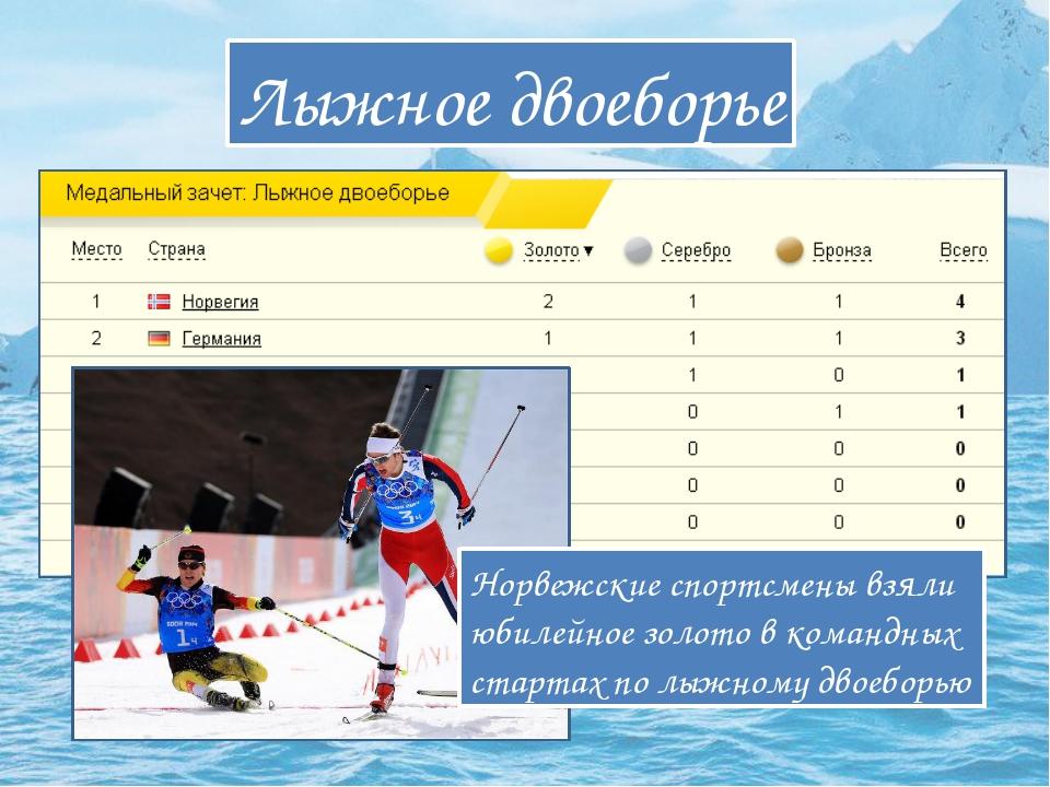 Лыжное двоеборье Норвежские спортсмены взяли юбилейное золото в командных ста...