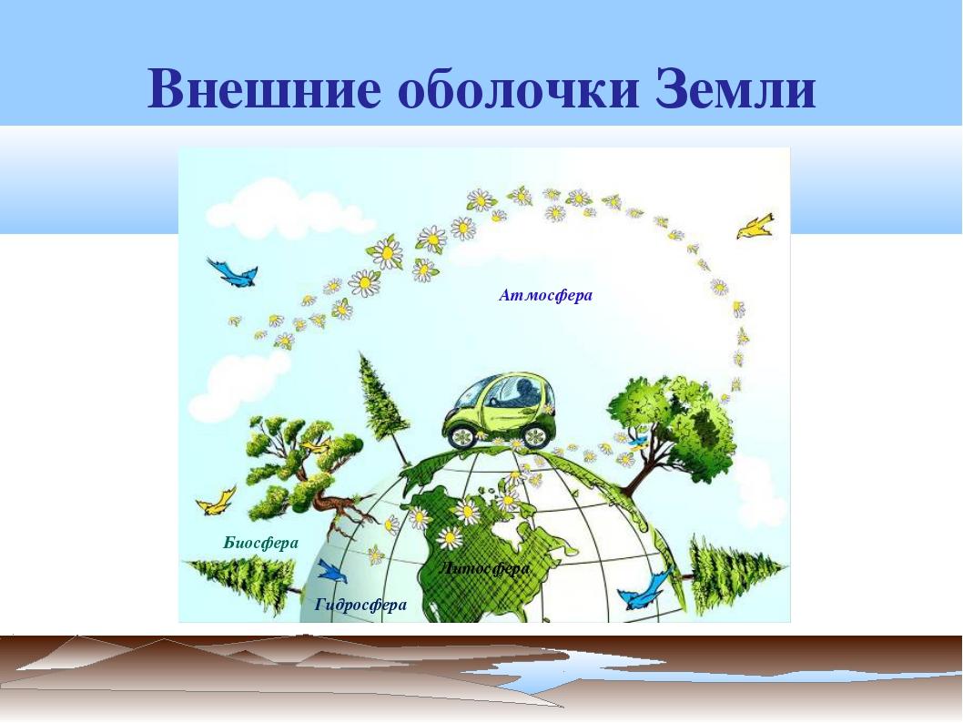 Внешние оболочки Земли Атмосфера Гидросфера Биосфера Литосфера