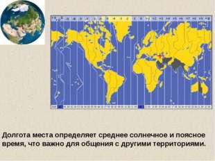 Широта местности определяет условия освещения территории солнцем, а значит,