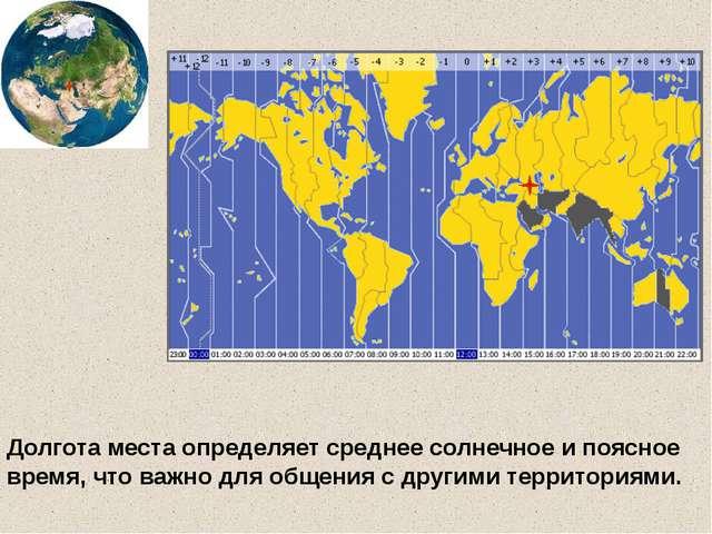 Широта местности определяет условия освещения территории солнцем, а значит,...
