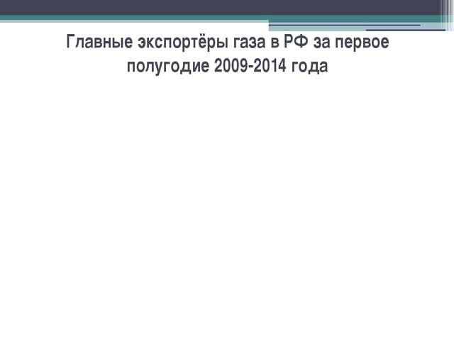 Главные экспортёры газа в РФ за первое полугодие 2009-2014 года Наименование...