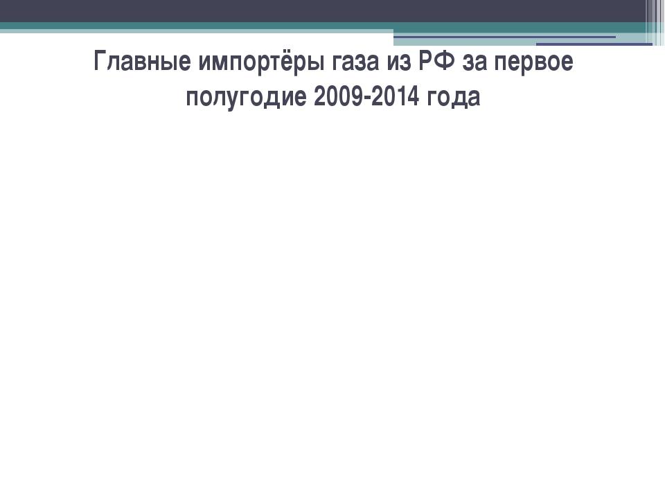 Главные импортёры газа из РФ за первое полугодие 2009-2014 года Наименование...