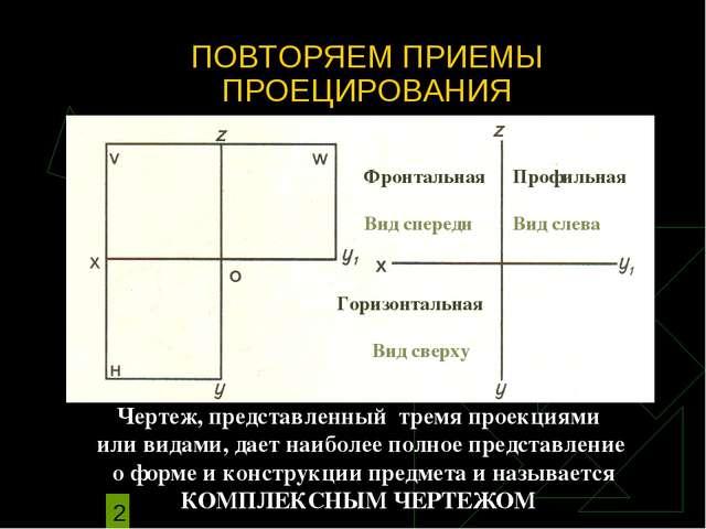 Чертеж, представленный тремя проекциями или видами, дает наиболее полное пред...